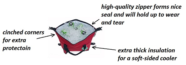 polar bear cooler features