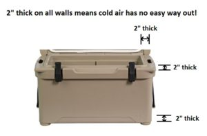 thick walls engel cooler