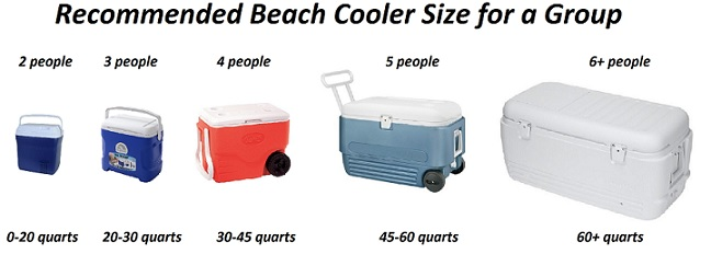 beach cooler size