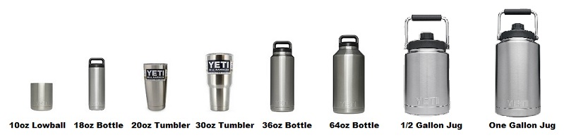 RTIC Vs. Yeti Cooler: The Ultimate Guide