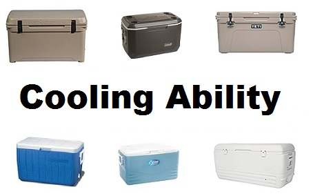 best cooler for the money cooling ability