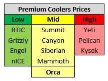 orca cooler prices 1