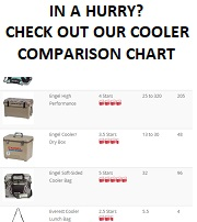 Coleman Stainless Steel Cooler Review