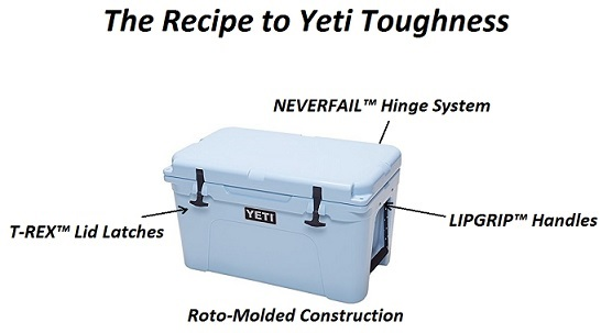 yeti cooler features