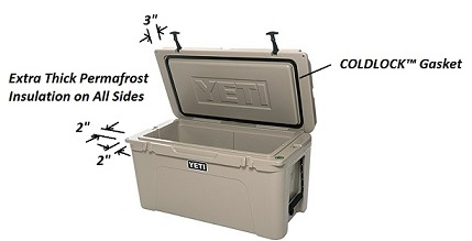 yeti cooler insulated walls