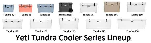 Yeti Cooler Review - The Cooler Zone