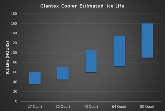giantex cooler ice life